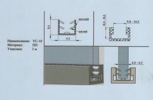 Уплотнитель 4-6,5 мм Новошахтинск